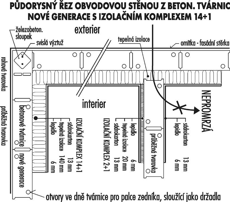 georgiánská seznamka